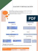 Devaluacion y Revaluación