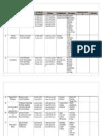 Analisis de Factores Internos III Parte