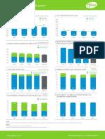 Pfizer KPI Dashboard