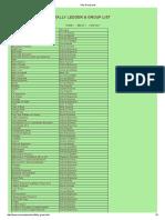 Tally Group Lists