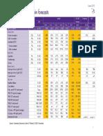 20120310 Summary_forecast MAR12