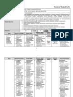C.O.S M08 - Quality Management
