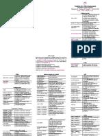refcard.es.pdf