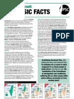 Basic Factsheet -Palestine