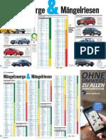 Maengelriesen Und Maengelzwerge AutoBild TUeV Report 2017