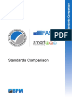 BPM Standards Comparison
