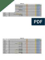 Embedded Systems in MTS LAB Final Internal AU F16