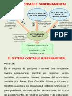 Sistema Contable Gubernamental
