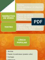 La Lírica Popular Medieval
