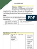 opinion literary analysis unit plan