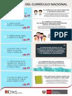 Los 6 mitos del currículo nacional