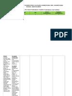 Pemetaan Ki Kd Dan RPP Fisika