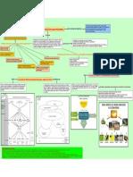 Sistemas de Produccion Agropecuaria Mapa Conceptual
