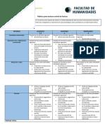 Rúbrica para evaluar reporte de lectura.pdf