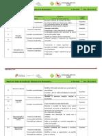 Criterios Classificação Mat 3ano