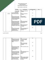 SK RPT BAHASA INGGERIS TAHUN 5 shared by Hjh Lailee Bt. Shahabudin.pdf