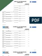 Listado Nominal Miquihuana, Tamaulipas Corte 12-02-2017