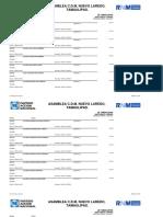 Listado Nominal Neuvo Laredo, Tamaulipas Corte 12-02-2017