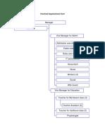 Preschool Organizational Chart