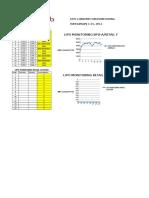 2012 Bi-weekly Lipo Monitoring