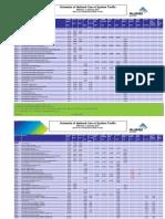 SP-Ausnet-Schedule-of-Network-Use-of-System-Tariffs