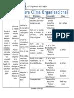 Plan de Mejora Clima Organizacional