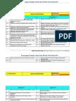 Analisis SWOT Panitia SN 2015