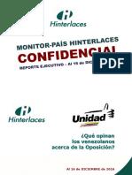 34 - Monitor-pais Percepciones Sobre La Oposición (Al 16 Diciembre 2016)