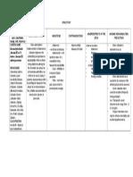 169736236-Lidocaine-Drug-Study.docx