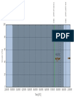 strehl_trend.pdf