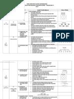 RPT F4 1.Dockimia