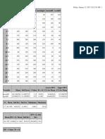 Elgar Paired Ttest EG-results