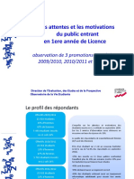 Attentes Et Motivations l1