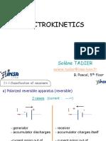 Electrokinetics_slides May 2013