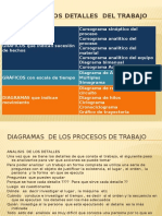 4.3diagramas de Los Procesos de Trabajo