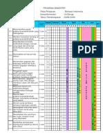 Program Semester 2011-2012