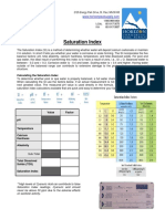 Saturation Index Info