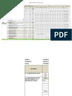 programacion actividades R1