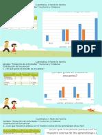 Graficas de entrevistas cualitativas y cuantitativas