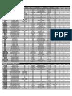 Z170 DDR3 4Dimm Memory QVL Report161222