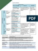 AzioniRisultatiAspettiPuntiFato.pdf