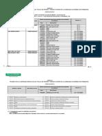 Anexo IX Listado Provisional Convalidaciones Reconocimientos