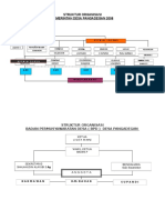 Copy of Struktur Organisasi