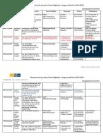 Proyectos de Ley sobre Temas Digitales  Congreso del Perú 2016-2021