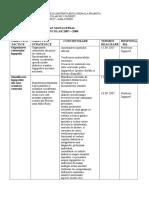Plan Managerial Log
