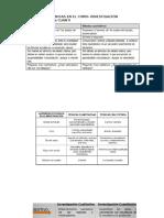 Metodologia de La Investigacion -Tecnicas Cualitativas