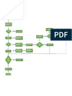 Diagrama de Flujo Llegar Temprano