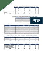 Región Puno Lista PIP 2012-2015