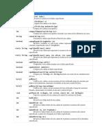 Metodos String.pdf