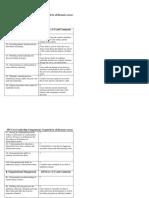 postcompetencies-19 doc